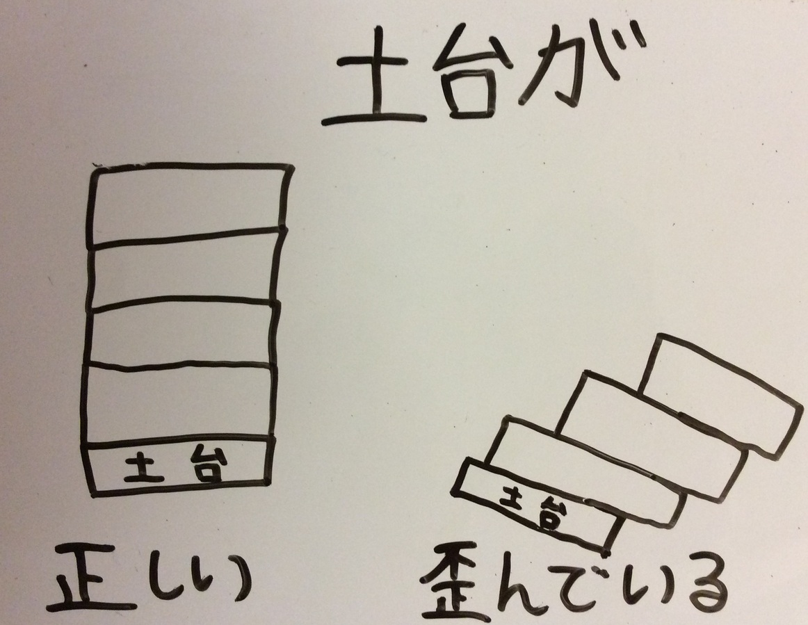 歪み図.jpg